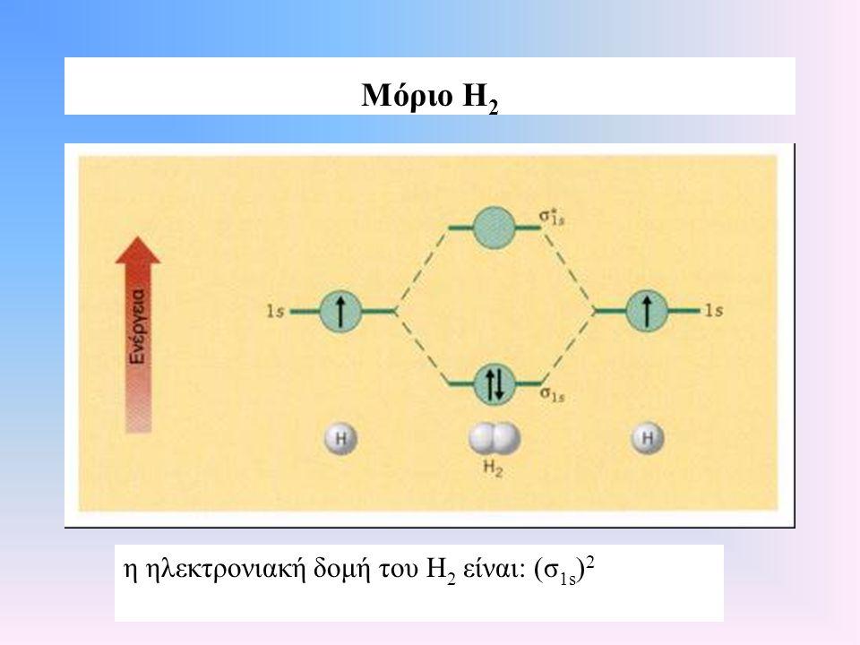Μόριο Η2 η ηλεκτρονιακή δομή του Η2 είναι: (σ1s)2