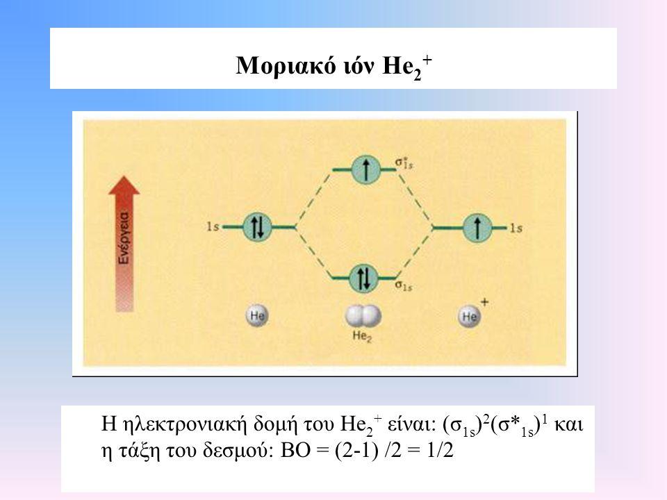 Μοριακό ιόν He2+ Η ηλεκτρονιακή δομή του He2+ είναι: (σ1s)2(σ*1s)1 και
