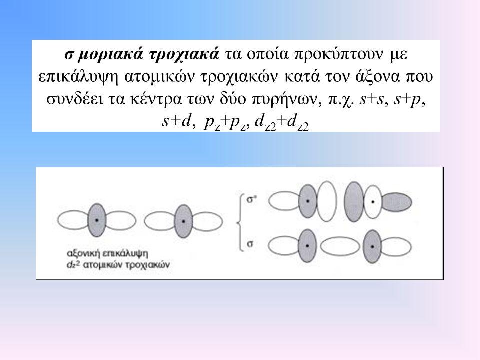 σ μοριακά τροχιακά τα οποία προκύπτουν με επικάλυψη ατομικών τροχιακών κατά τον άξονα που συνδέει τα κέντρα των δύο πυρήνων, π.χ.
