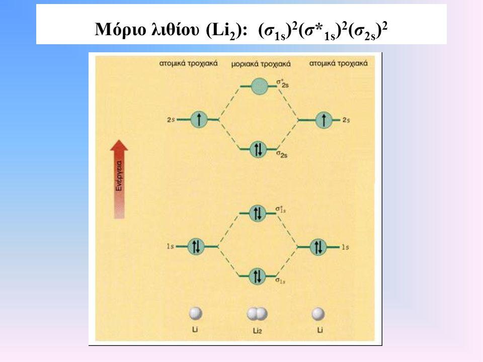 Μόριο λιθίου (Li2): (σ1s)2(σ*1s)2(σ2s)2
