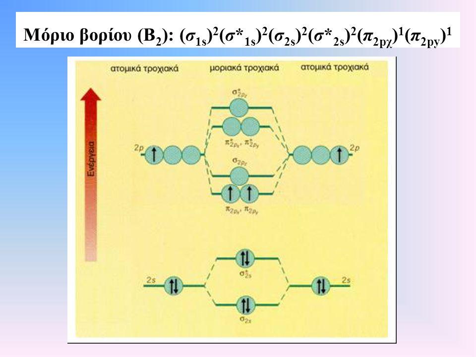 Μόριο βορίου (B2): (σ1s)2(σ*1s)2(σ2s)2(σ*2s)2(π2pχ)1(π2py)1