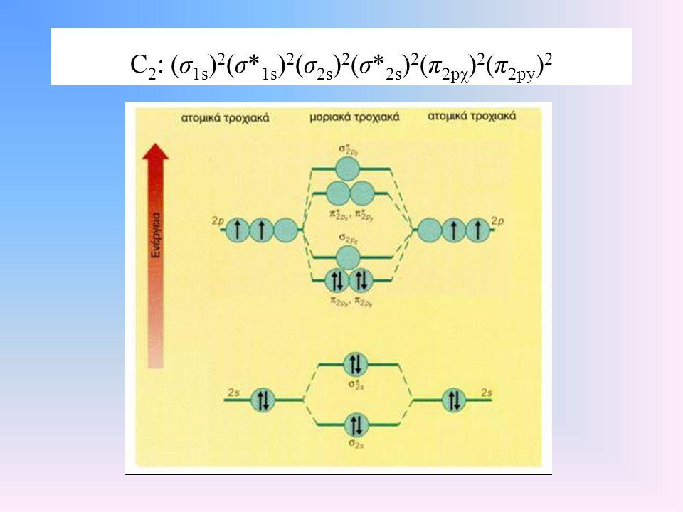 C2: (σ1s)2(σ*1s)2(σ2s)2(σ*2s)2(π2pχ)2(π2py)2