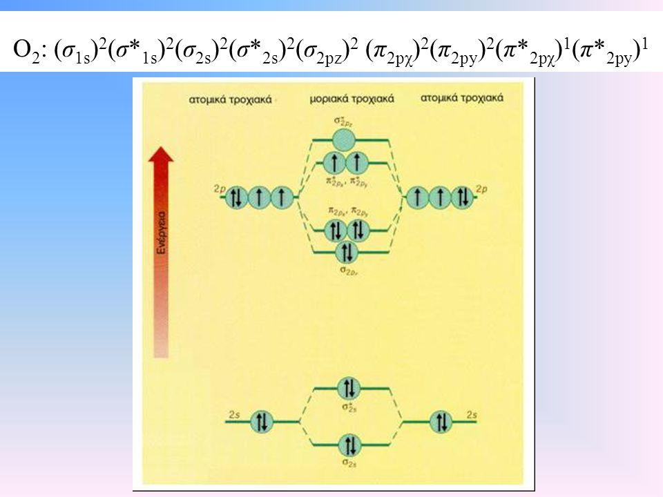 Ο2: (σ1s)2(σ*1s)2(σ2s)2(σ*2s)2(σ2pz)2 (π2pχ)2(π2py)2(π*2pχ)1(π*2py)1