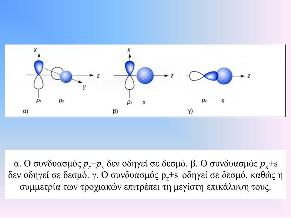 α. Ο συνδυασμός px+py δεν οδηγεί σε δεσμό. β