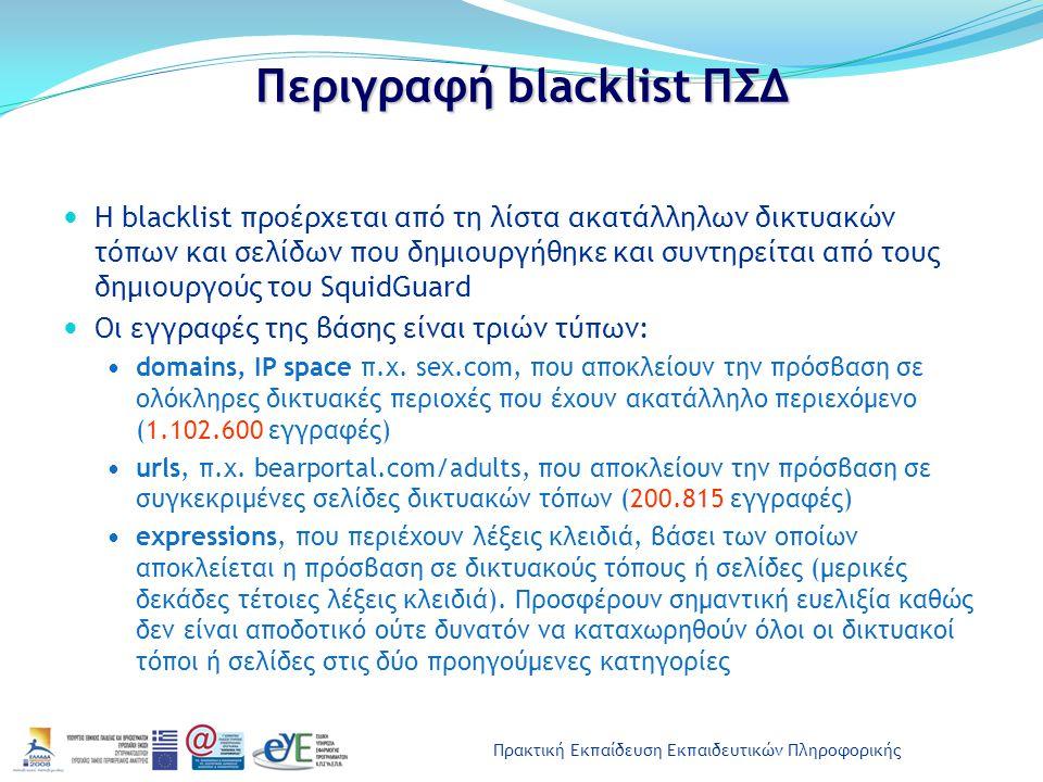 Περιγραφή blacklist ΠΣΔ