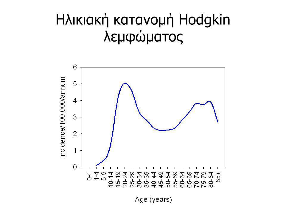 Ηλικιακή κατανομή Hodgkin λεμφώματος