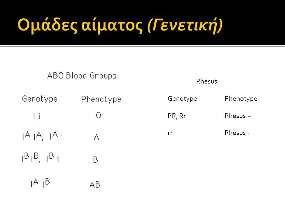 Ομάδες αίματος (Γενετική)