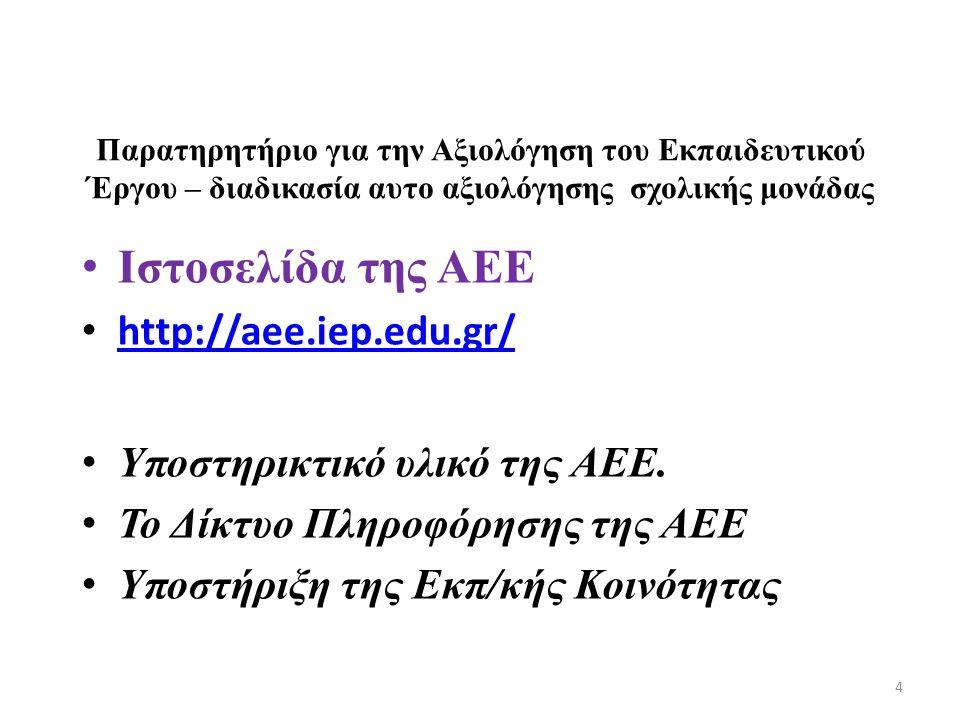Iστοσελίδα της ΑΕΕ http://aee.iep.edu.gr/ Υποστηρικτικό υλικό της ΑΕΕ.