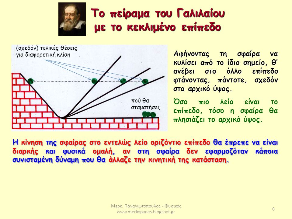 Το πείραμα του Γαλιλαίου με το κεκλιμένο επίπεδο