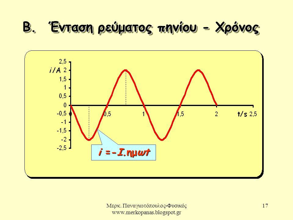 Β. Ένταση ρεύματος πηνίου - Χρόνος