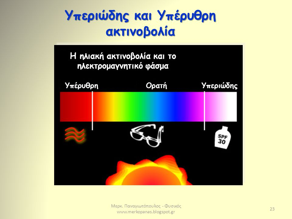 Υπεριώδης και Υπέρυθρη ακτινοβολία