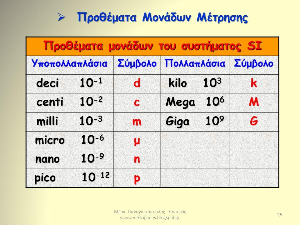 Προθέματα Μονάδων Μέτρησης Προθέματα μονάδων του συστήματος SI
