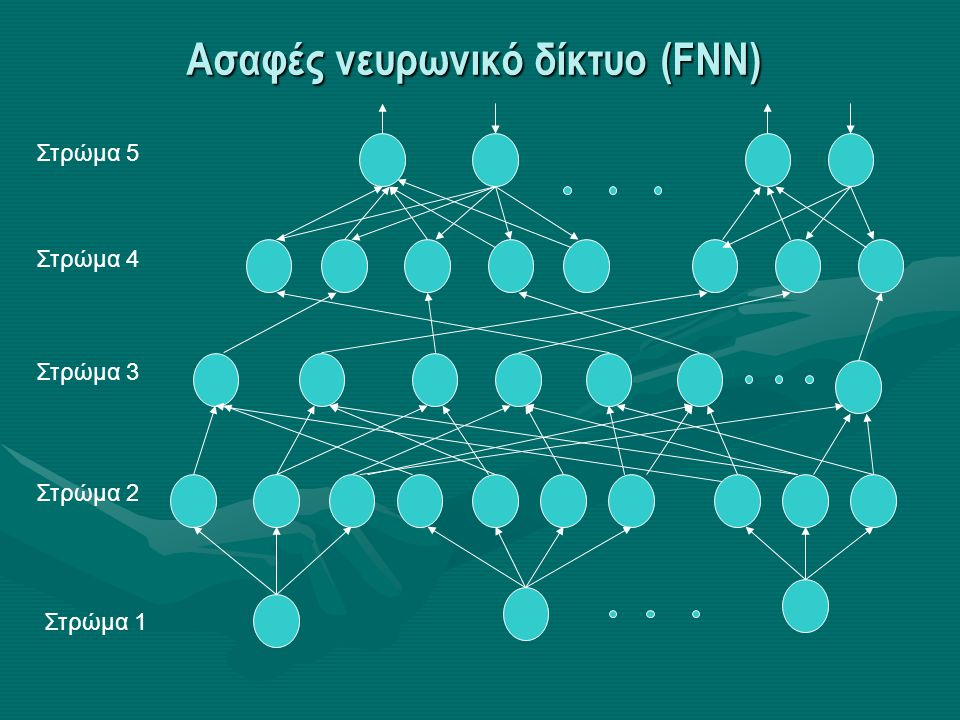 Ασαφές νευρωνικό δίκτυο (FNN)