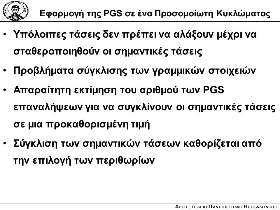 Εφαρμογή της PGS σε ένα Προσομοίωτη Κυκλώματος