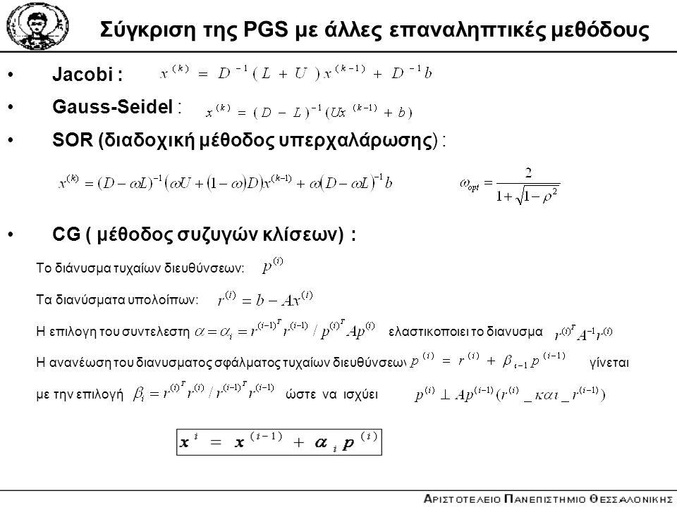 Σύγκριση της PGS με άλλες επαναληπτικές μεθόδους