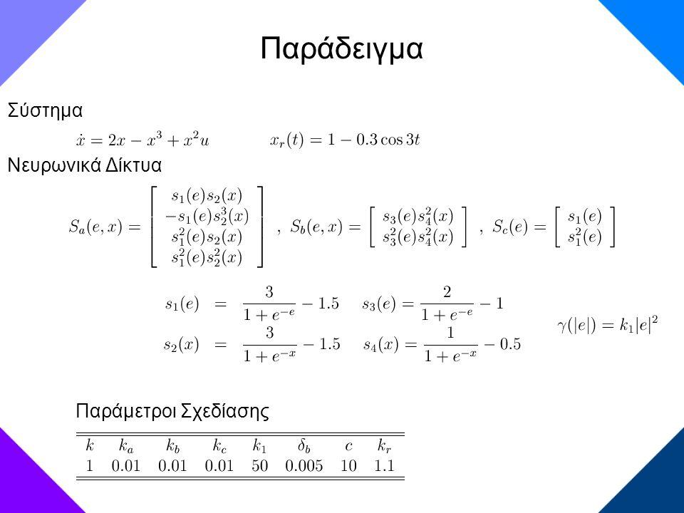 Σύστημα Νευρωνικά Δίκτυα Παράμετροι Σχεδίασης