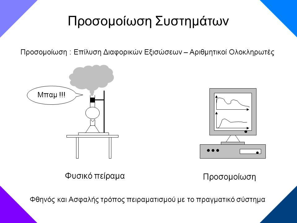 Προσομοίωση Συστημάτων