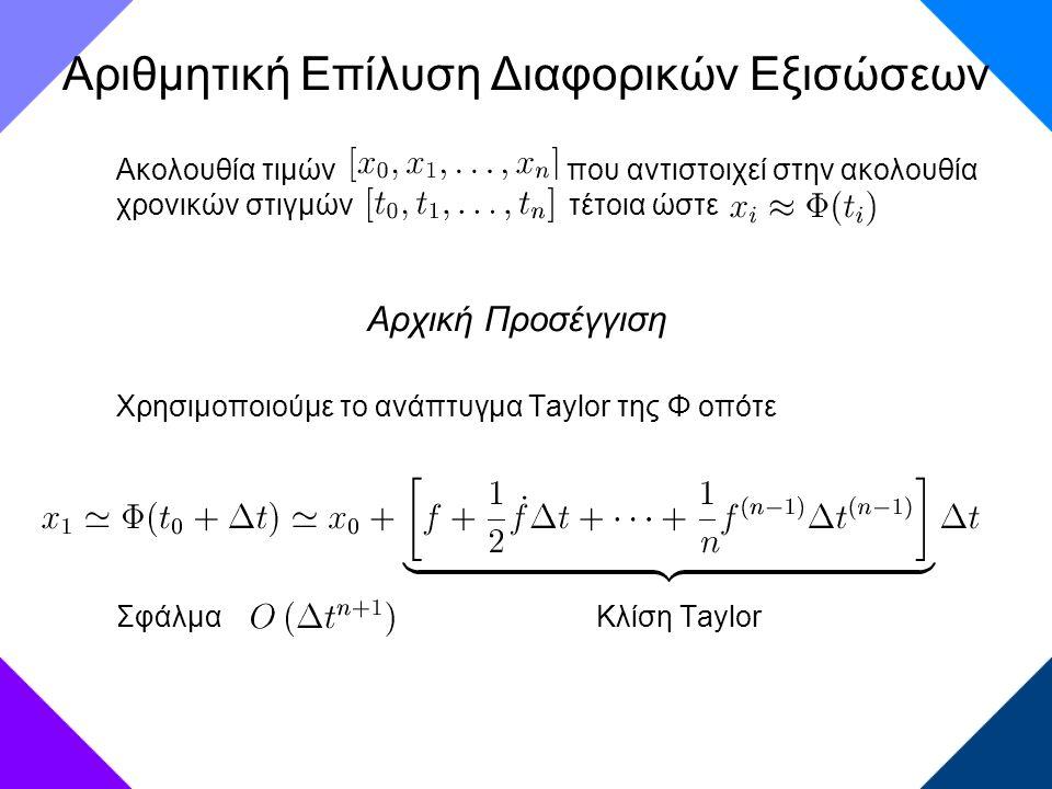 Αριθμητική Επίλυση Διαφορικών Εξισώσεων