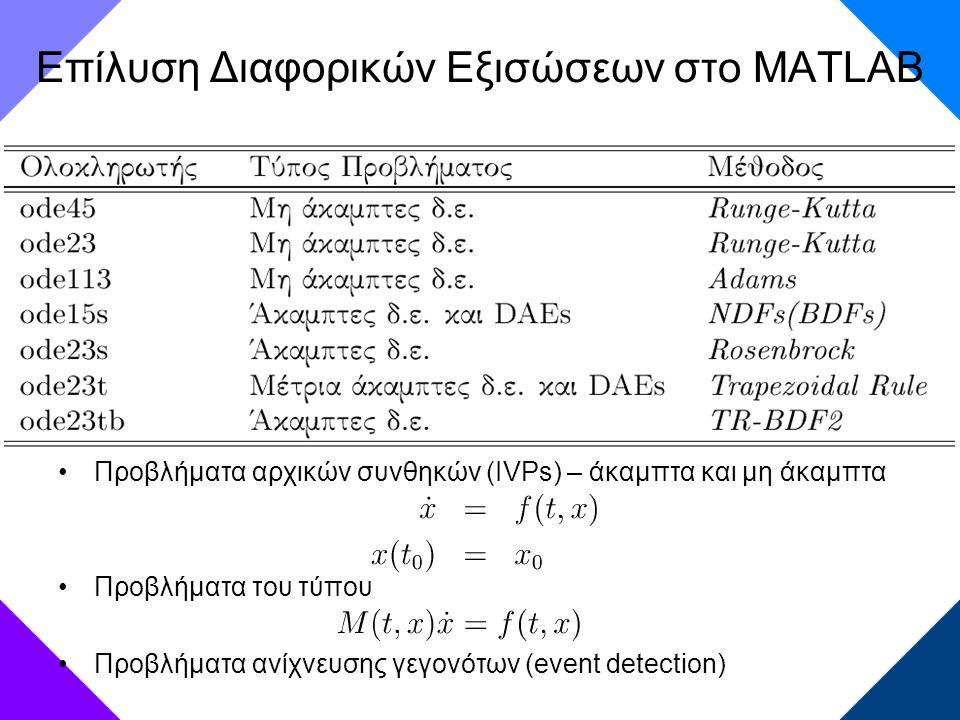 Επίλυση Διαφορικών Εξισώσεων στο MATLAB