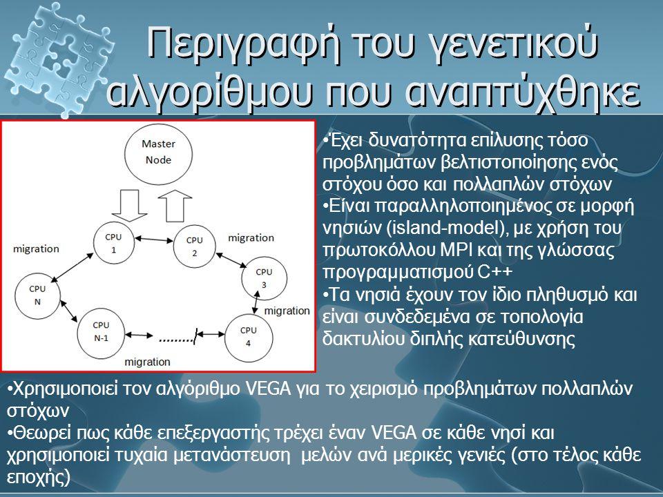 Περιγραφή του γενετικού αλγορίθμου που αναπτύχθηκε