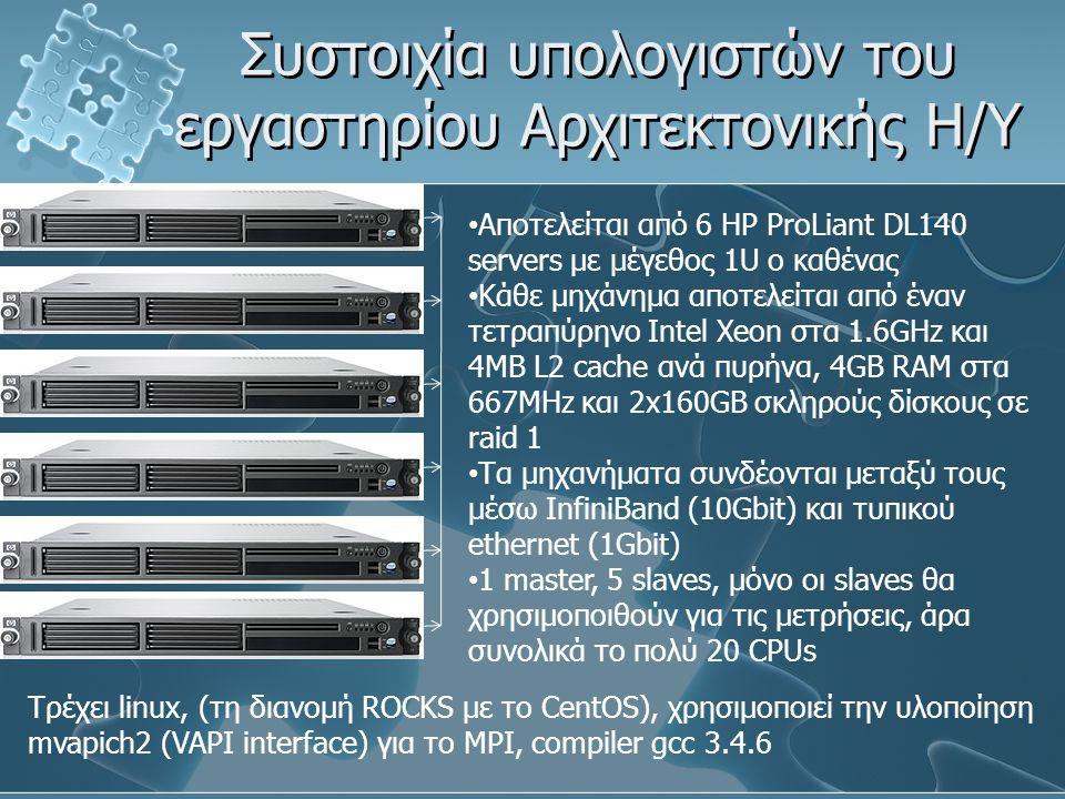 Συστοιχία υπολογιστών του εργαστηρίου Αρχιτεκτονικής Η/Υ