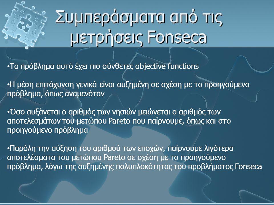 Συμπεράσματα από τις μετρήσεις Fonseca