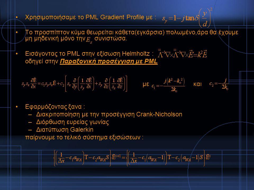 Χρησιμοποιήσαμε το PML Gradient Profile με :