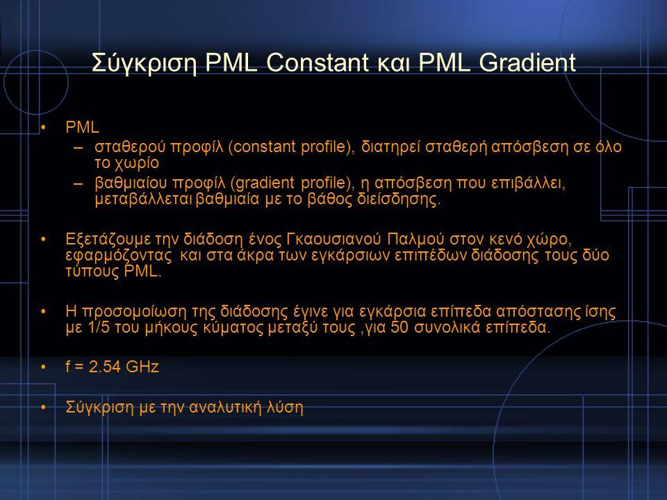 Σύγκριση PML Constant και PML Gradient
