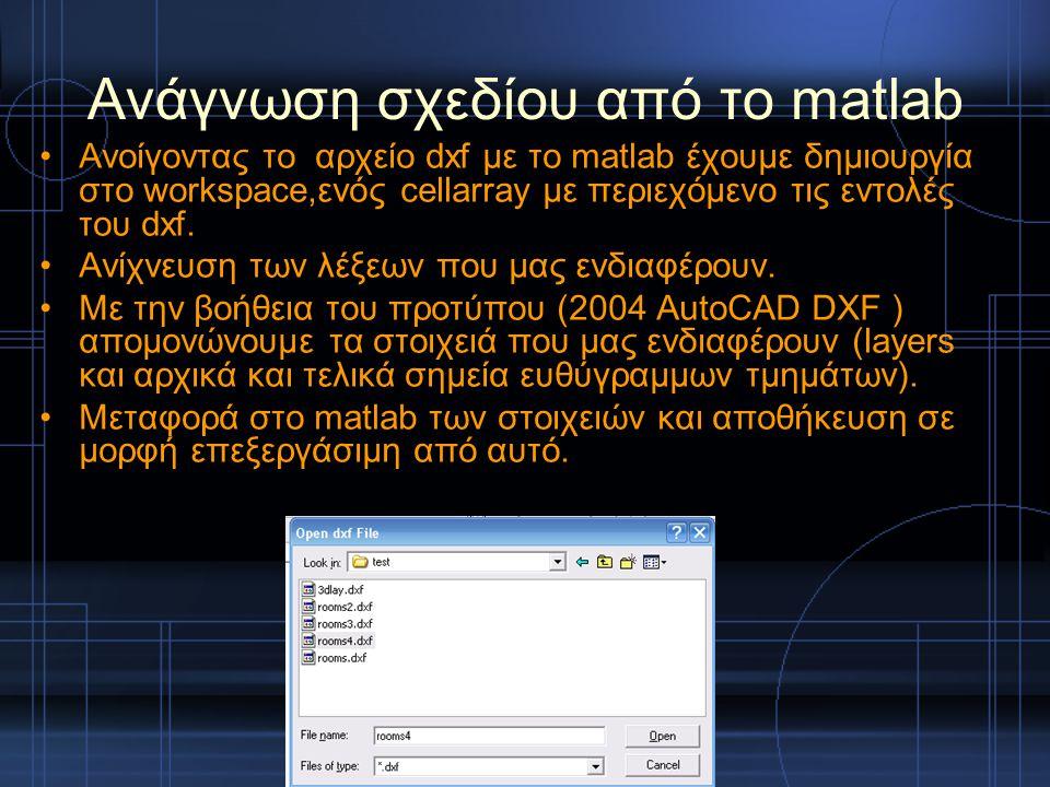 Ανάγνωση σχεδίου από το matlab