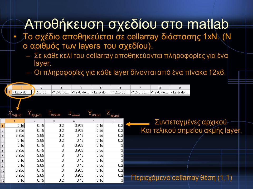 Αποθήκευση σχεδίου στο matlab