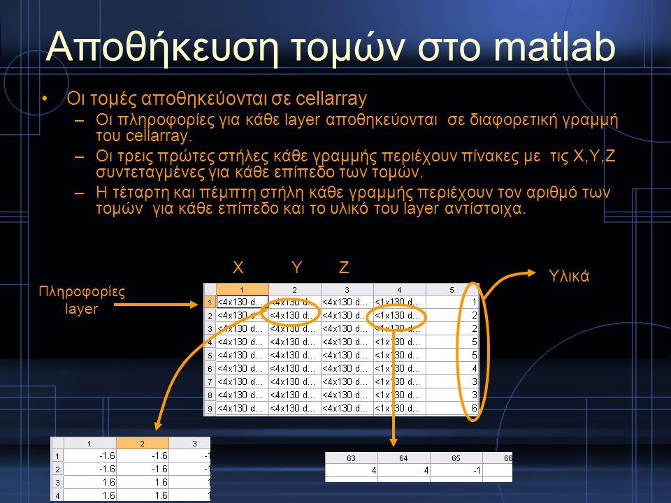Αποθήκευση τομών στο matlab