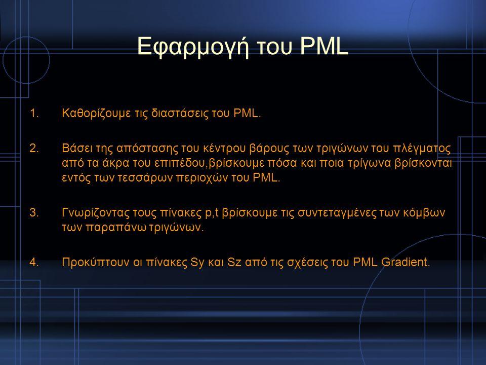 Εφαρμογή του PML Καθορίζουμε τις διαστάσεις του PML.