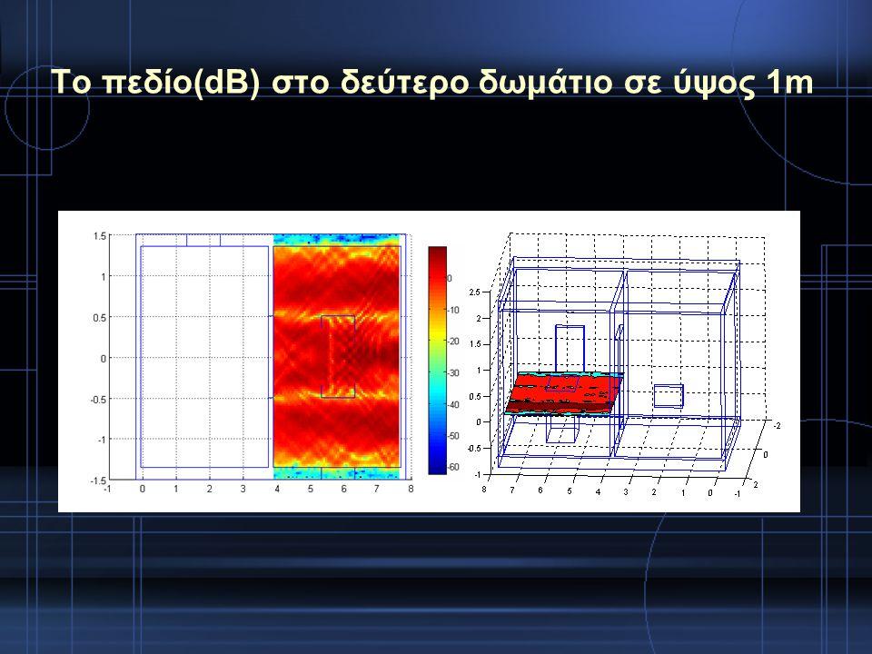 Το πεδίο(dB) στο δεύτερο δωμάτιο σε ύψος 1m