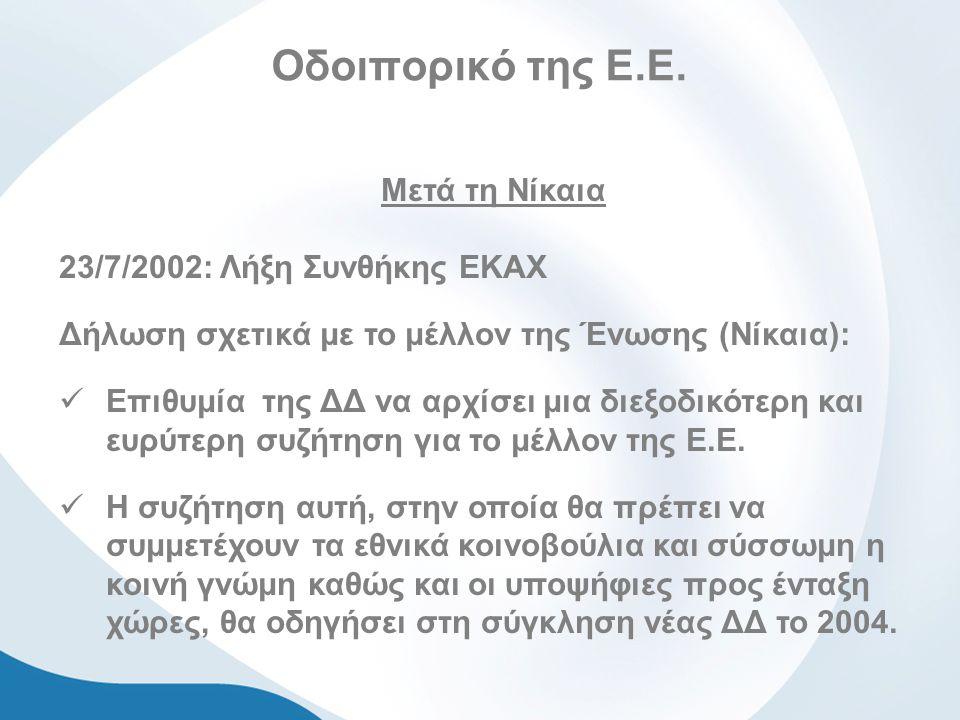 Οδοιπορικό της Ε.Ε. Μετά τη Νίκαια 23/7/2002: Λήξη Συνθήκης ΕΚΑΧ