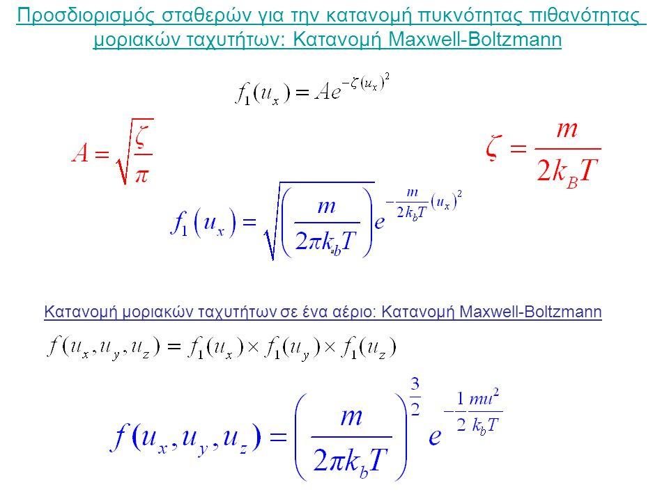 Προσδιορισμός σταθερών για την κατανομή πυκνότητας πιθανότητας