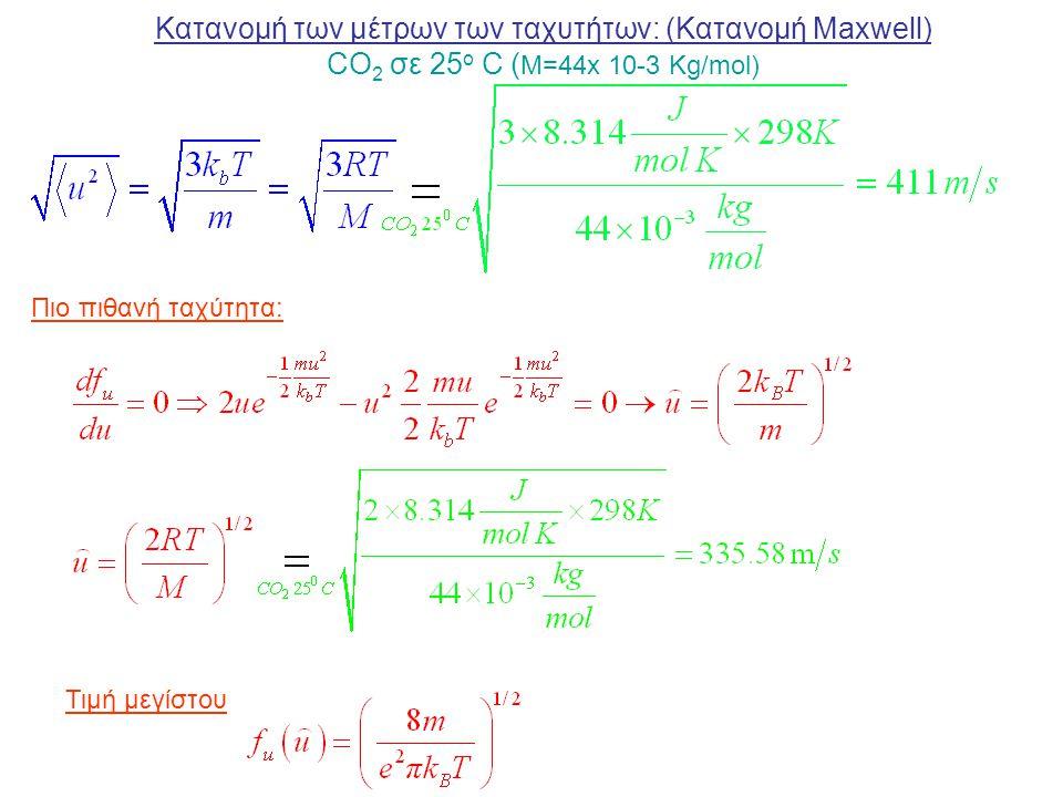 Κατανομή των μέτρων των ταχυτήτων: (Κατανομή Maxwell)