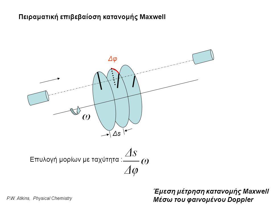 Πειραματική επιβεβαίοση κατανομής Maxwell