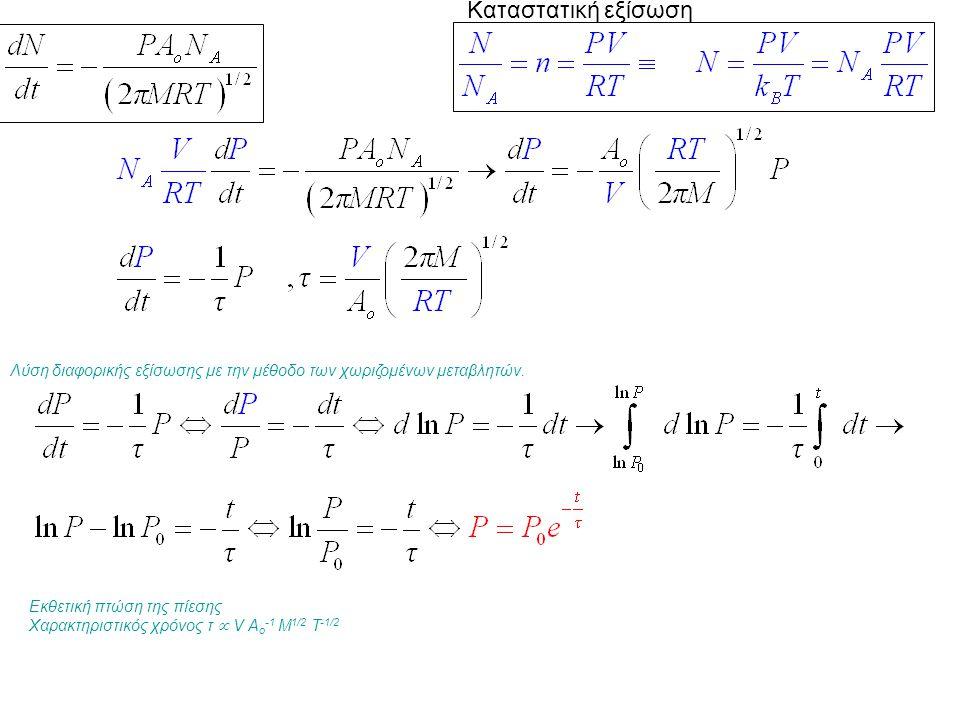 Καταστατική εξίσωση Λύση διαφορικής εξίσωσης με την μέθοδο των χωριζομένων μεταβλητών. τ. Po. Εκθετική πτώση της πίεσης.