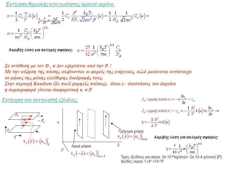 Εκτίμηση θερμικής αγωγιμότητας αραιού αερίου.