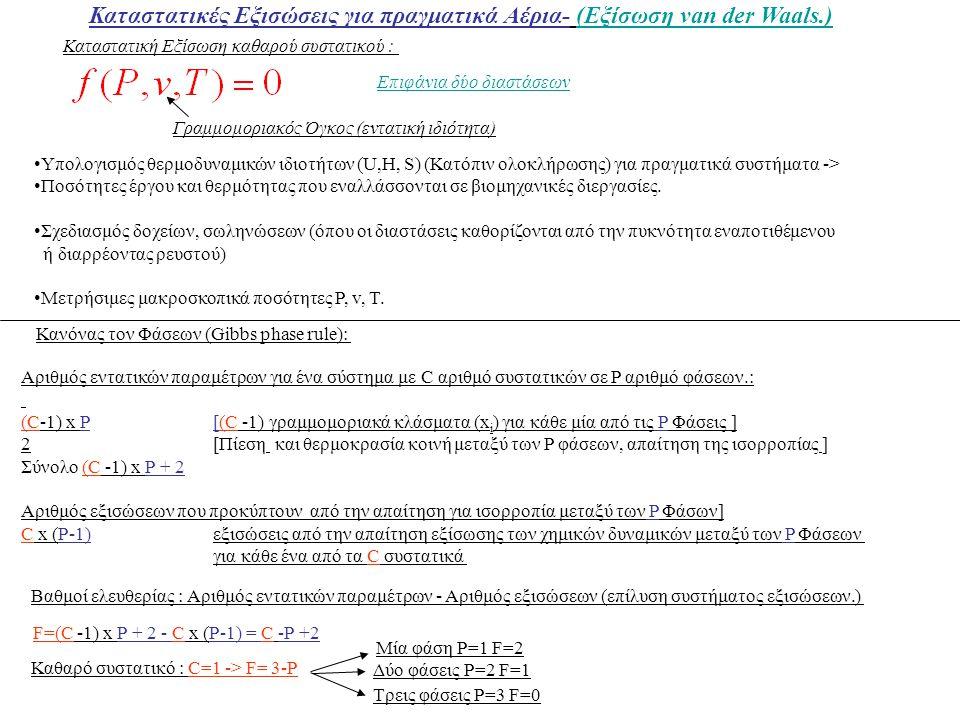 Καταστατικές Εξισώσεις για πραγματικά Αέρια- (Εξίσωση van der Waals.)