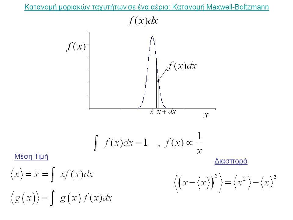 Κατανομή μοριακών ταχυτήτων σε ένα αέριο: Κατανομή Maxwell-Boltzmann