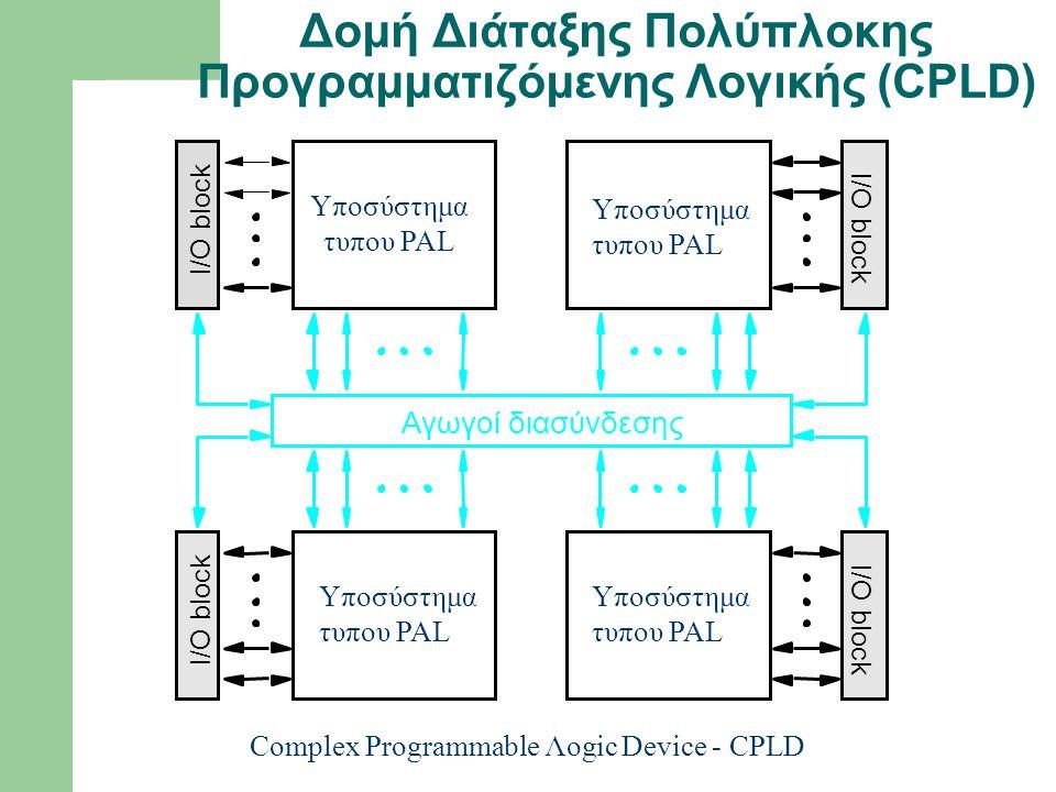 Δομή Διάταξης Πολύπλοκης Προγραμματιζόμενης Λογικής (CPLD)