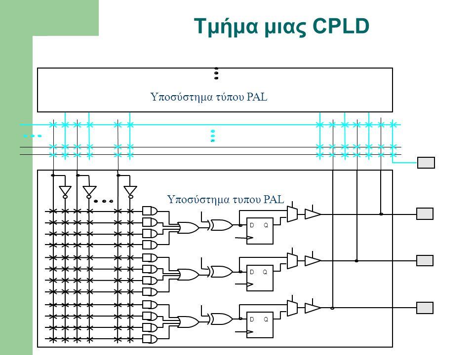 Τμήμα μιας CPLD D Q Υποσύστημα τύπου PAL Υποσύστημα τυπου PAL