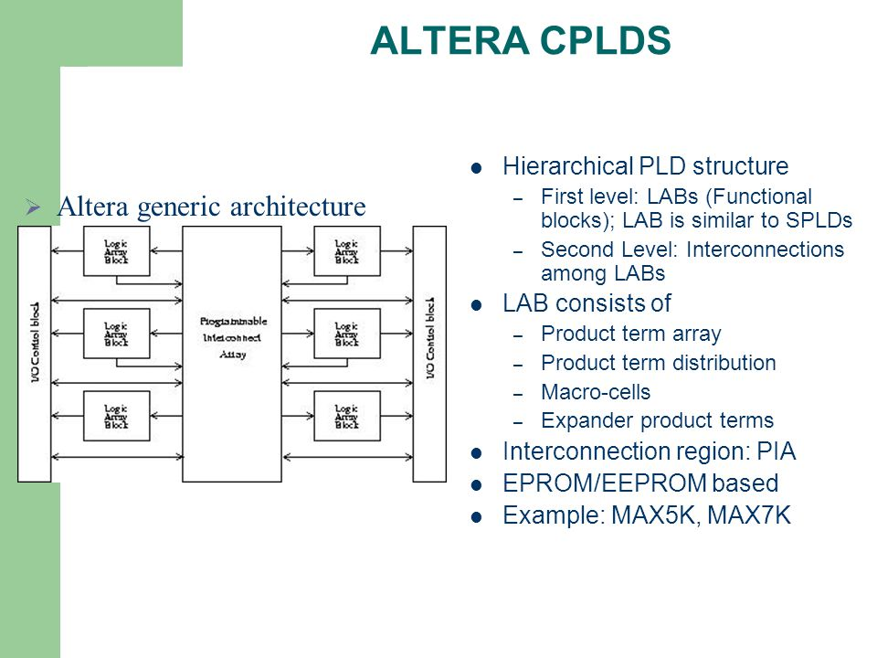 ALTERA CPLDS Altera generic architecture Hierarchical PLD structure
