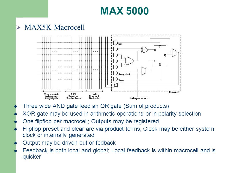 MAX 5000 MAX5K Macrocell. Three wide AND gate feed an OR gate (Sum of products)