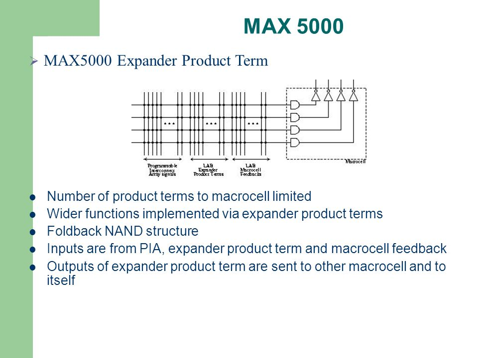 MAX 5000 MAX5000 Expander Product Term