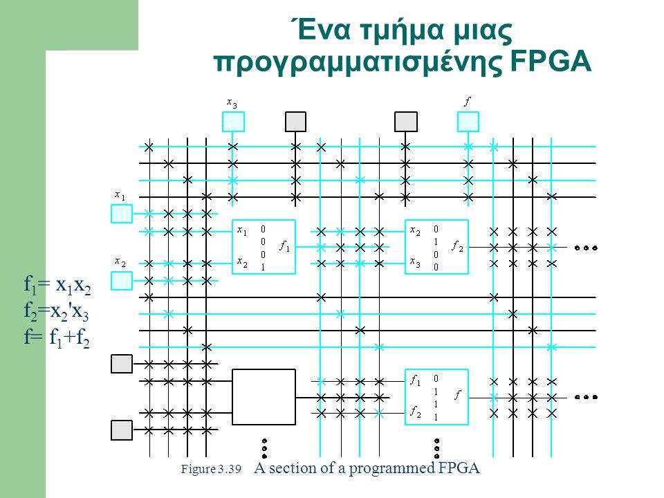 Ένα τμήμα μιας προγραμματισμένης FPGA