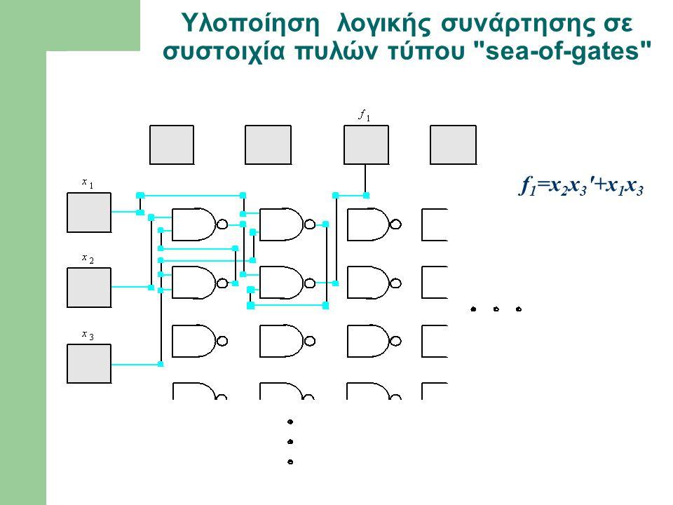 Υλοποίηση λογικής συνάρτησης σε συστοιχία πυλών τύπου sea-of-gates