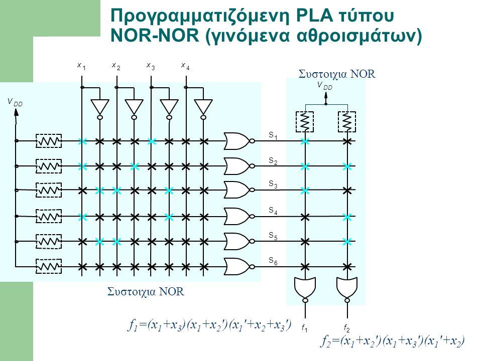 Προγραμματιζόμενη PLA τύπου NOR-NOR (γινόμενα αθροισμάτων)