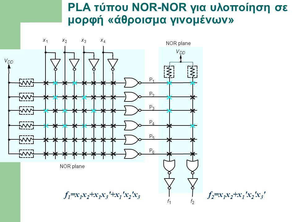 PLA τύπου NOR-NOR για υλοποίηση σε μορφή «άθροισμα γινομένων»